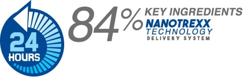 24 Hours - 84% KEY INGREDIENTS Nanotrexx Technology Delivery System