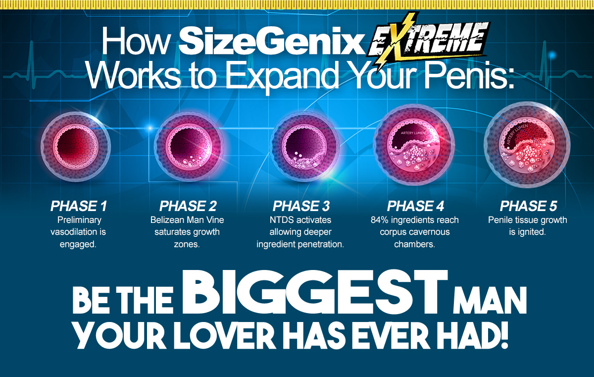 How SizeGenix Extreme Works to Expand Your Penis