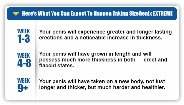 SizeGenix Extreme